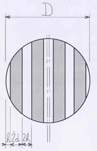 Dissipative silencer with a circular cross-section: with non concentric (transverse) splitters